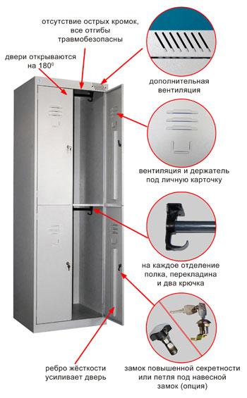 Раздевальный шкаф Metall-Zavod ШРК-24-800