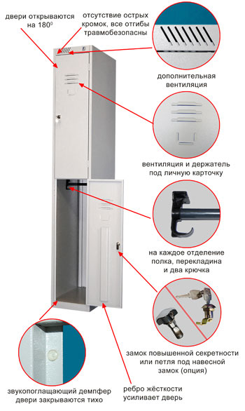 Раздевальный шкаф Metall-Zavod ШРС12дс400