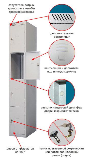 Раздевальный шкаф Metall-Zavod ШРС-14-300